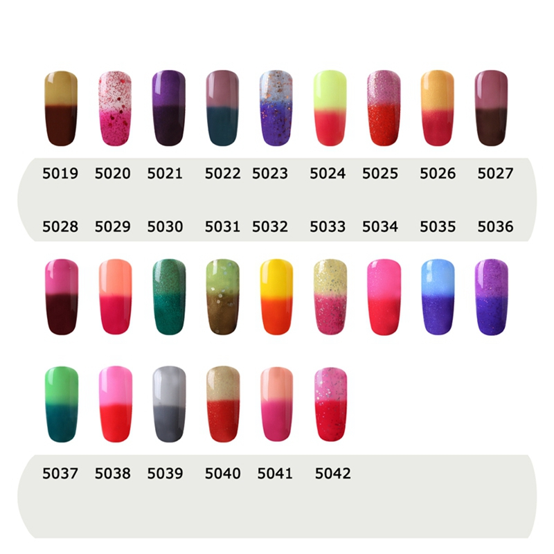 Gel Nail Polish That Changes Color- HireAbility