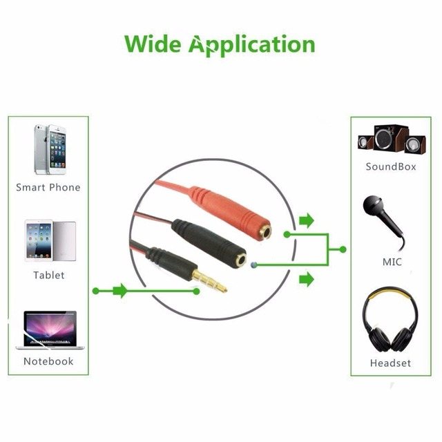 3.5mm Jack Cable Headset Adapter Kit Mutual Convertors for Laptop,PS4,Smartphone,Xbox , with Headphone/Microphone Simultaneousl