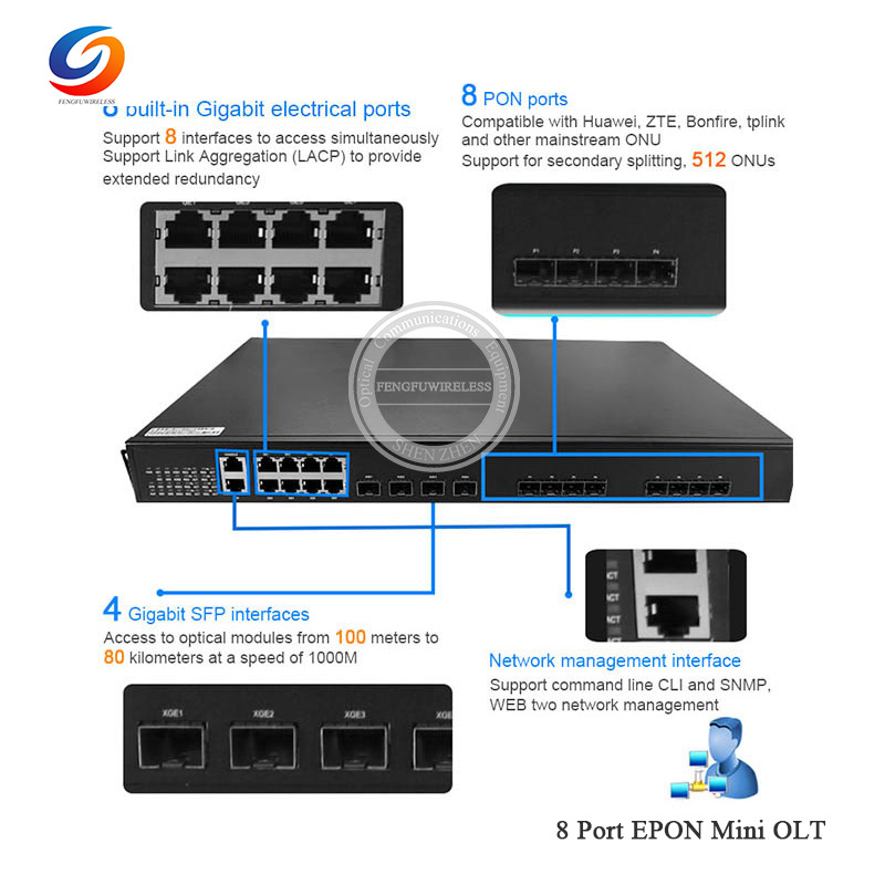 Initiative Best Agent And Best Price 10g 8 Ports Terminal Optical Ftth Epon Olt With 8sfp Modules Same As Hua Wei Epon Olt Cellphones & Telecommunications