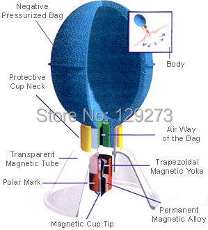 Akupunkturni kupup Engleski i ruski Upute za uporabu / HACI set za - Zdravstvena zaštita - Foto 5