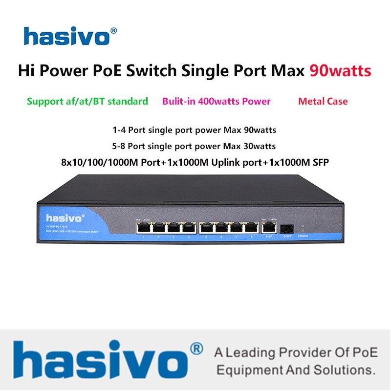 Hi power 65W 90W POE Gigabit  switch support AF/AT/BT with 8 ports PoE Switch poe 48v
