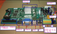 Хасс hi3520a DVR NVR Совет по развитию cloud storage