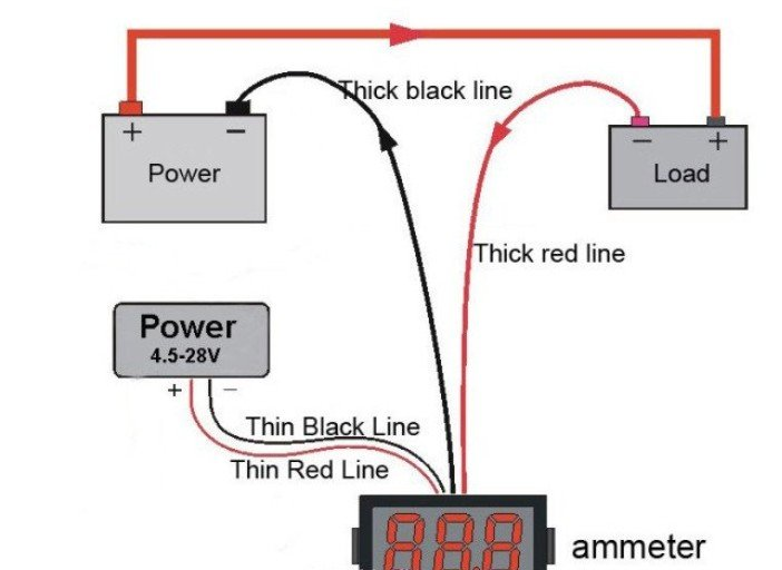 dc amp meter wiring diagram 0 10a ammeter dc 4 5 30v voltmeter digital voltage current meter 0 10a ammeter dc vdo ammeter shunt wiring diagram wirdig