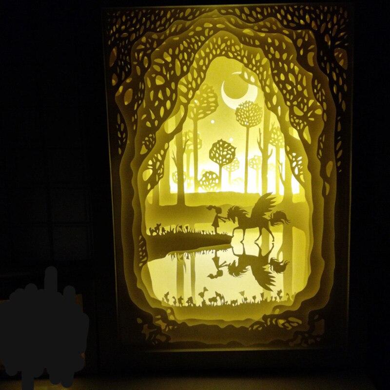 Brightinwd conduziu a luz e a lâmpada