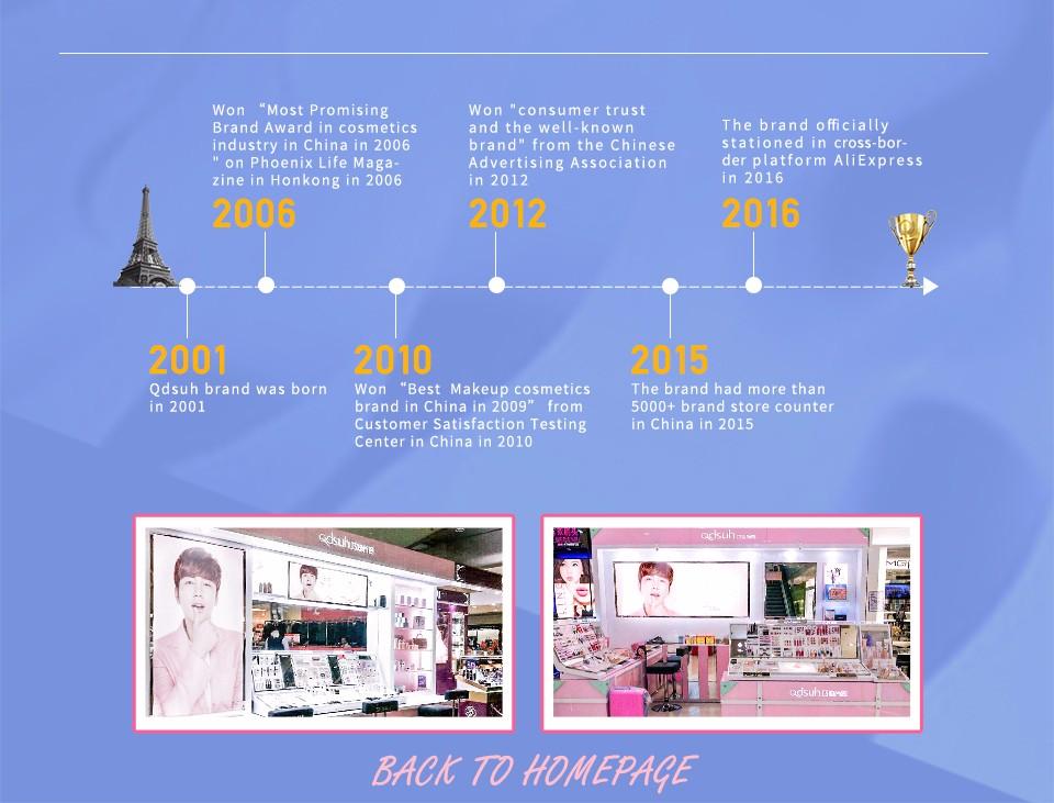 brand history (1)