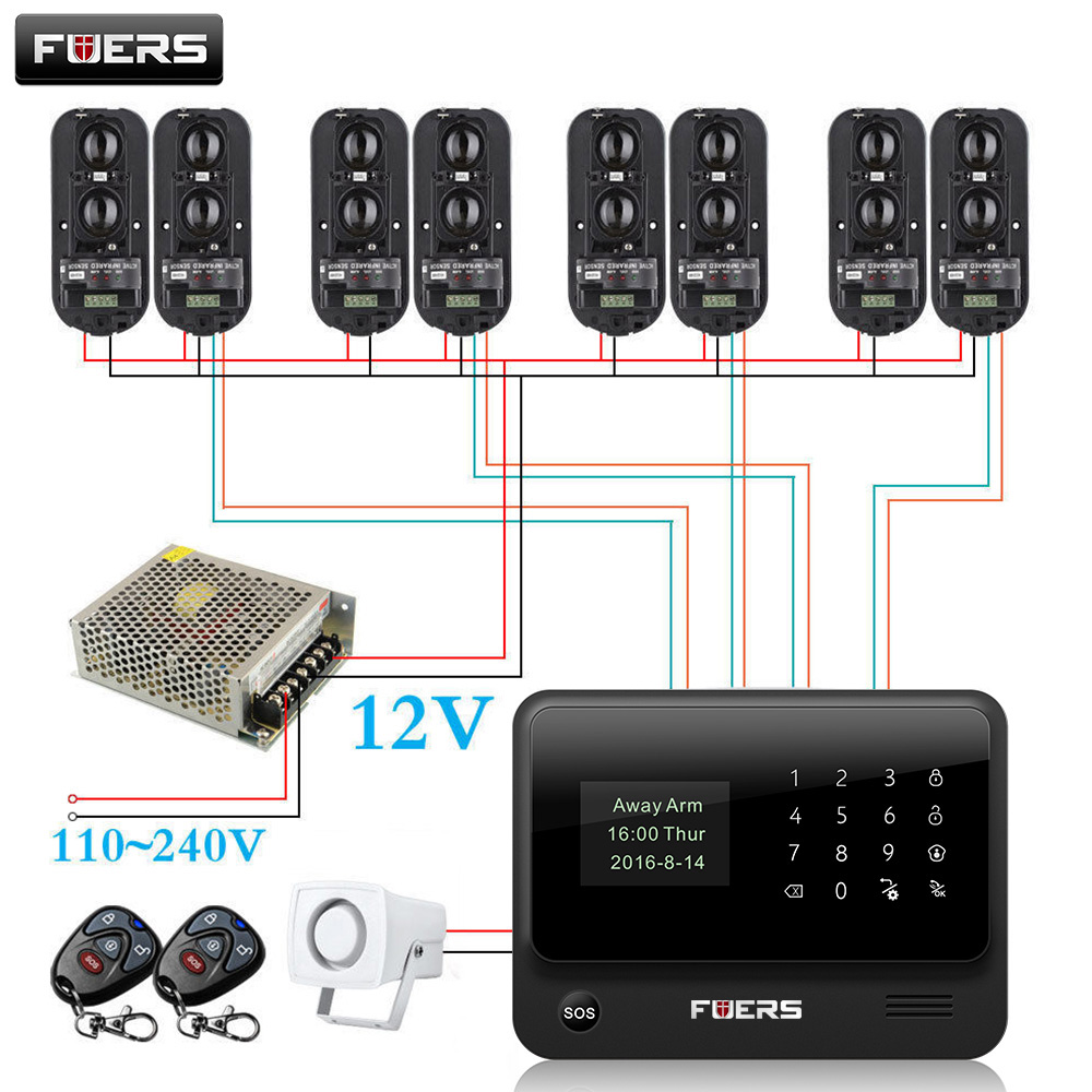 Беспроводная система сигнализации «сделай сам», Wi Fi, GSM, GPRS, домашний сад, вилла, 4 пары, 100 м, беспроводная ИК балка, управление через приложени