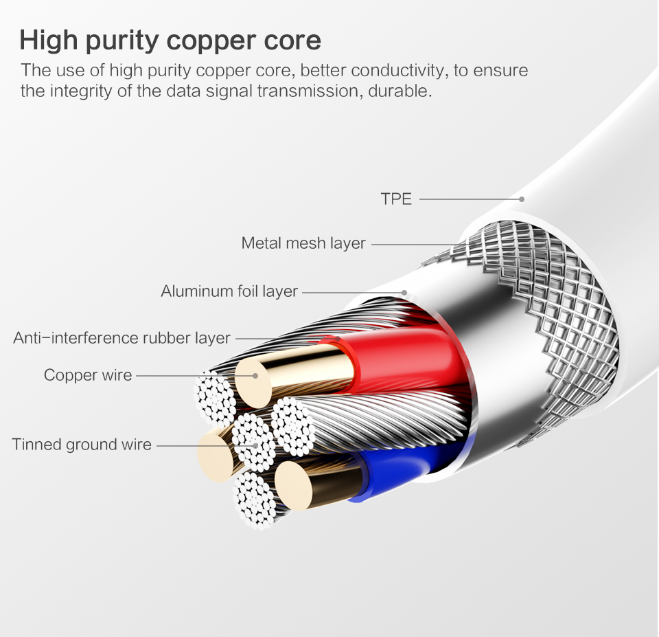 USB typ c kabel Snabb Laddning usb c data Kabel usb c Laddare till Samsung S10 S9 S8 xiaomi mi 8 a2 redmi not 7 Typ c kabel