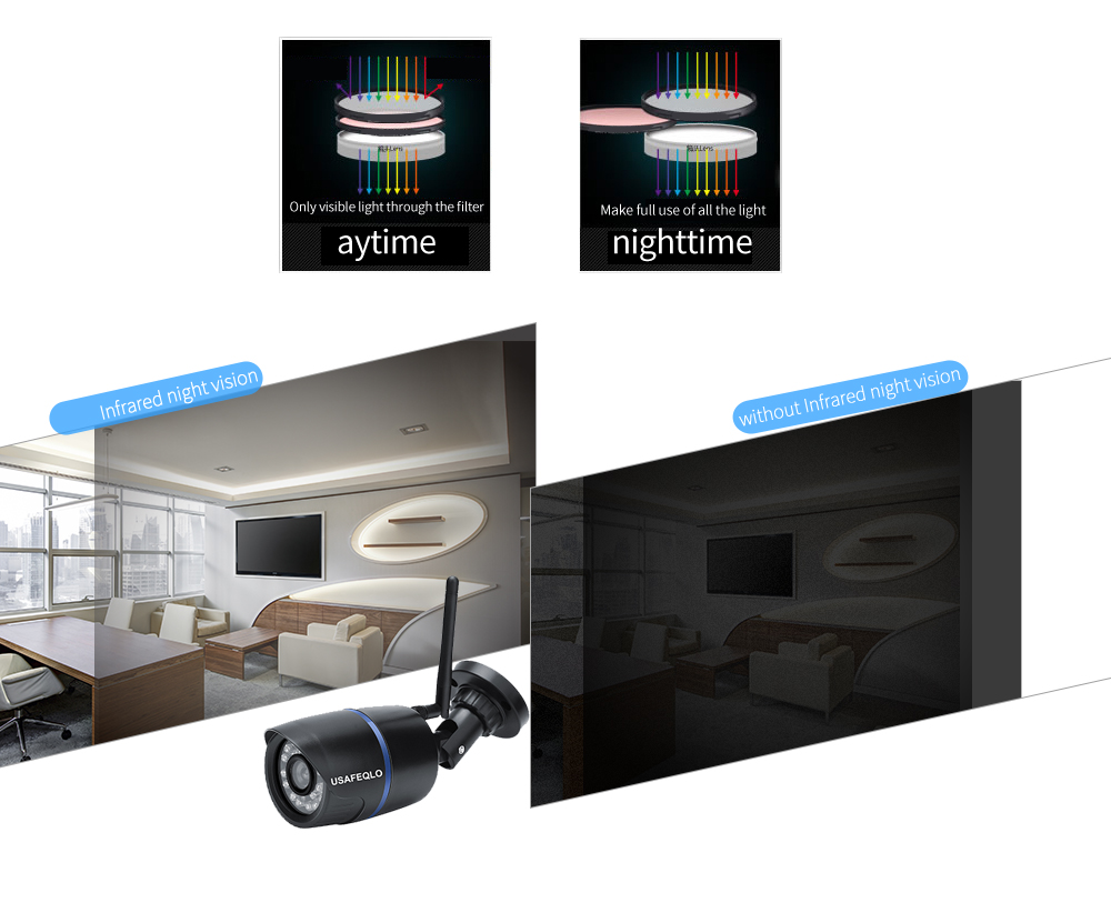 USAFEQLO iCsee Wifi IP Camera 720P 960P 1080P Wireless Wired ONVIF P2P CCTV  Outdoor Camera With SD Card Slot Max 128G