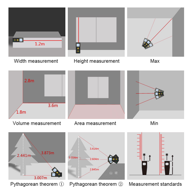 Image 5 - Mileseey מיני מד טווח דיגיטלי לייזר מרחק מטר לייזר סרט מדידת Diastimeter כלי 100M/80M/60M 40M לייזר מד טווחlaser rangefindermini rangefinderlaser distance meter laser -