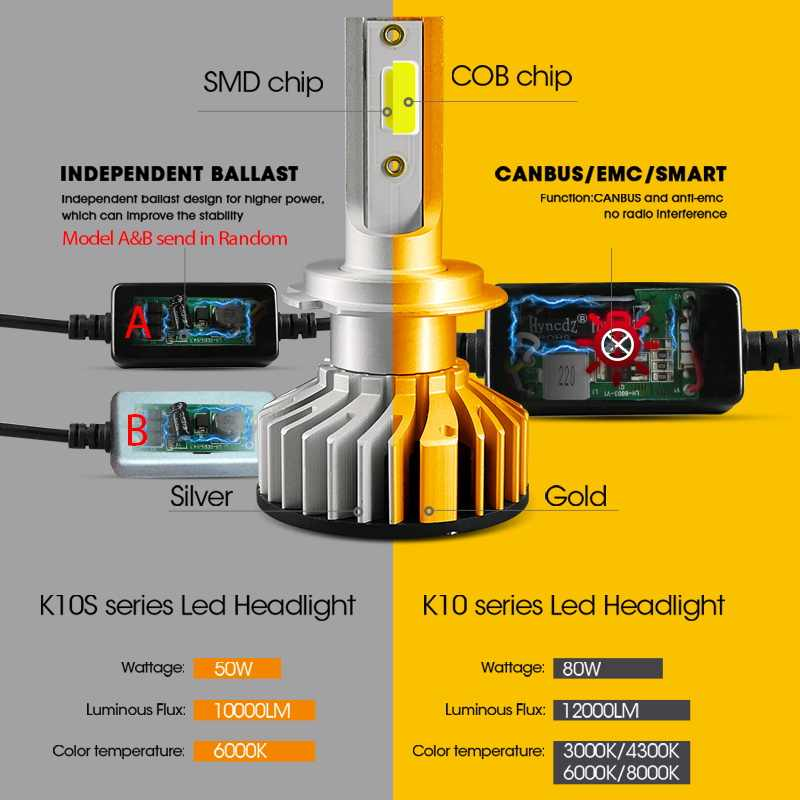 HLXG Mini h7 led h4 h1 h11 h8 CANBUS no error Car Headlight Bulbs hb3 hb4 50W 10000lm 4300K 6000K Motorcycle Auto Fog lamp