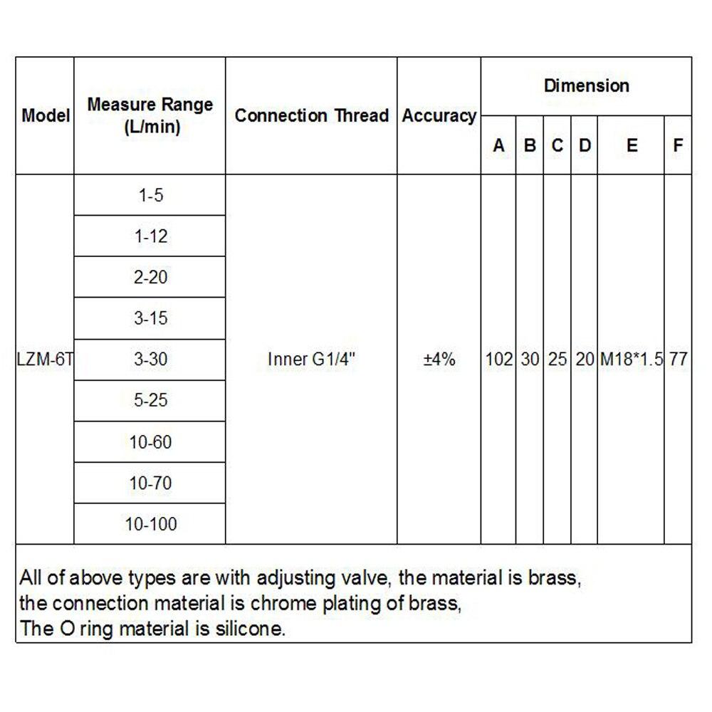 Image 5 - Panel Type Plexiglass  Air Flow Meter For Ozone Generator 1 100L/minAir Purifier Parts   -