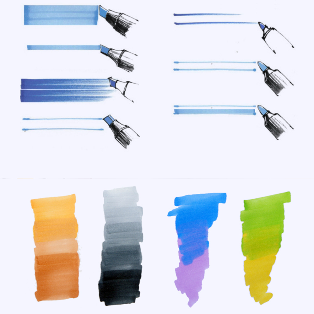 Image 5 - 72Pcs Set Finecolour Professional Sketch Alcohol Based Ink Marker Manga Double Headed Markers Pen For Drawing-in Art Markers from Office & School Supplies