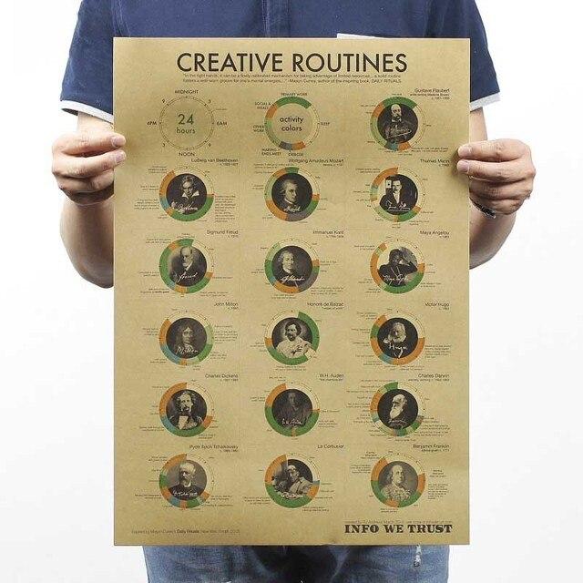 Poster wände Ein großer tag zeitmanagement anordnung kalender zu ...