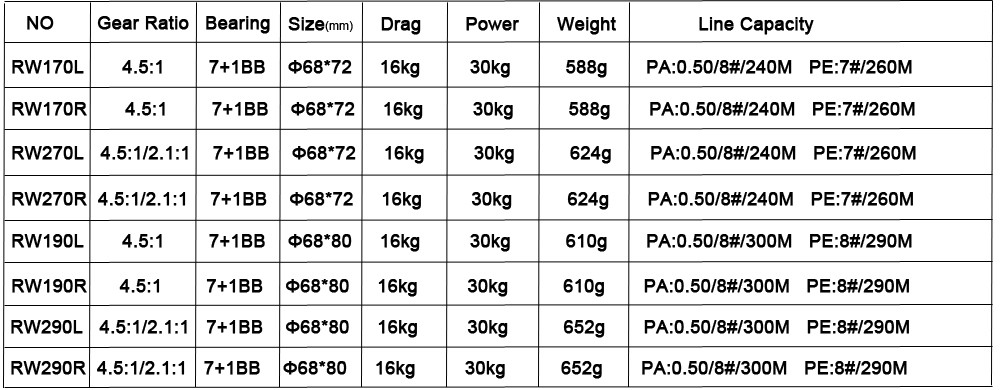 All Metal Saltwater Jigging Reel 7+1BB Drag 16kg Big Game Deep Sea Drum Trolling Reel 12 Speed Jigging Reel LeftRight Hand  (8)