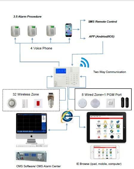 HTB101vJJFXXXXXyXXXXq6xXFXXX9 - Focus 433Mhz Or 868Mhz option Wireless two Way Keypad With LCD back light USB recharge working with HA-VGT Alarm System