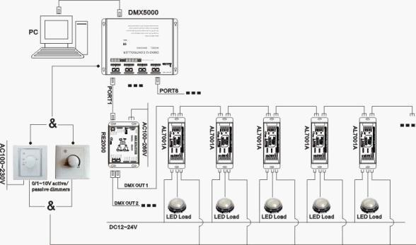 multiple led wiring diagram multiple image wiring wiring diagram for 12v led lights wiring auto wiring diagram on multiple led wiring diagram