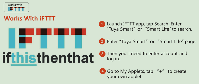 Tuya Smart App For Mac