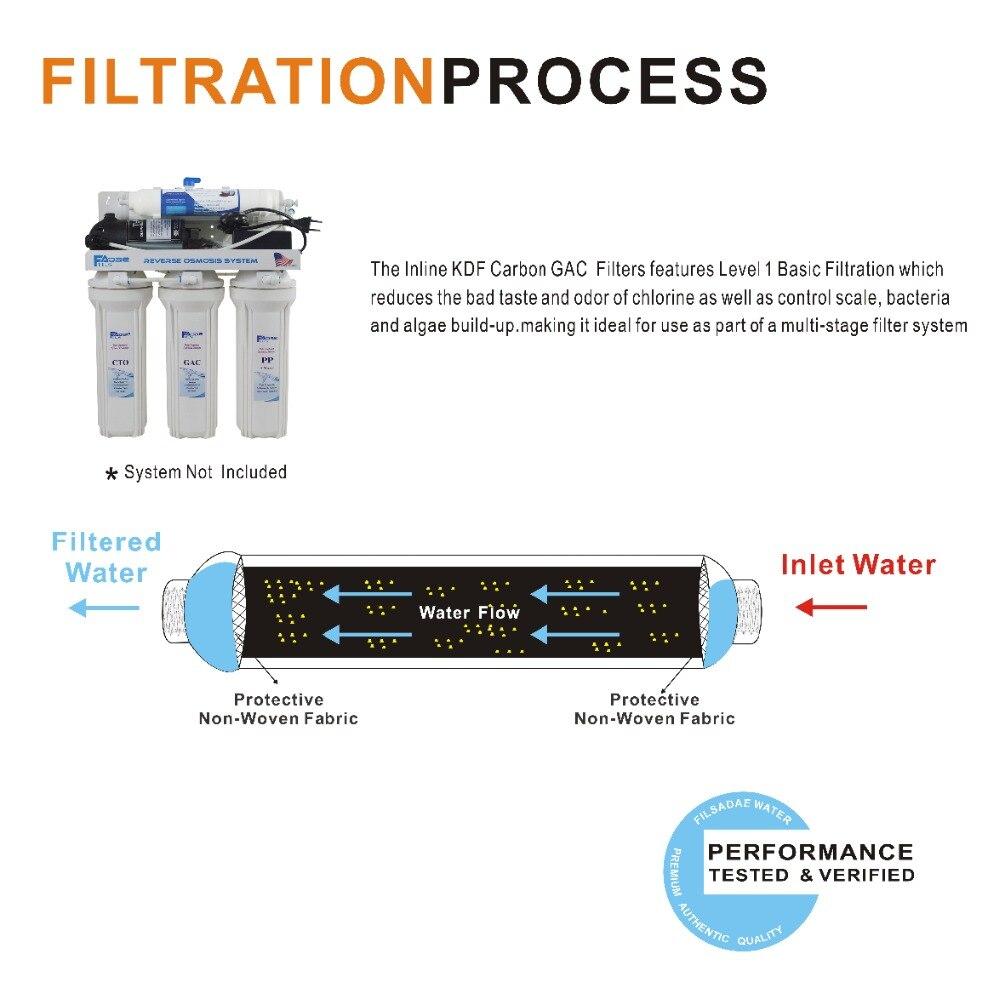 2 упак. встроенной KDF и gac угольный фильтр картриджи для ro системы, холодильники, icemakers и watercooler, 2000gal, 10in. L x 2in. OD