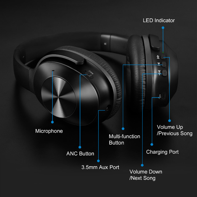 Wireless Hybrid Active Noise Cancelling  Headphone