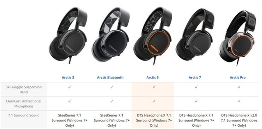2019 Edition SteelSeries Arctis 7 Gaming Headset High DTSXv2 0 7 1 Wireless  game headset Headphone wear belt wheat
