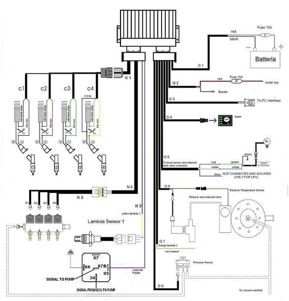 Astounding Lpg Wiring Diagram Wiring Diagram Data Wiring Cloud Venetbieswglorg