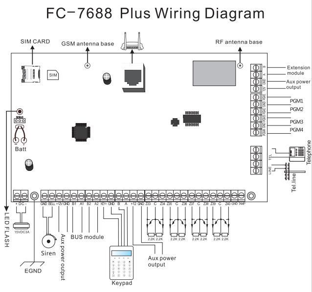 FC-7688 PLUS