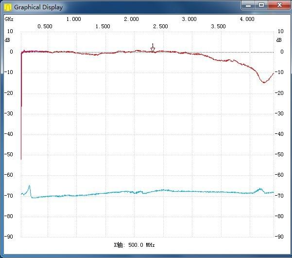 Analyseur de spectre Simple D6 (avec Source de suivi T. G.) V2.02 Source de Signal Simple - 3