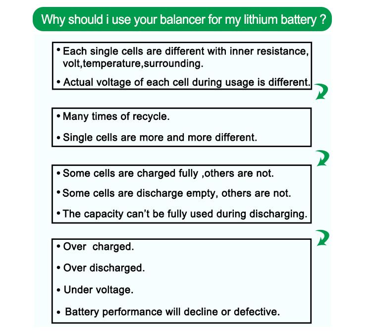 Why should i use your balancer for lithium battery