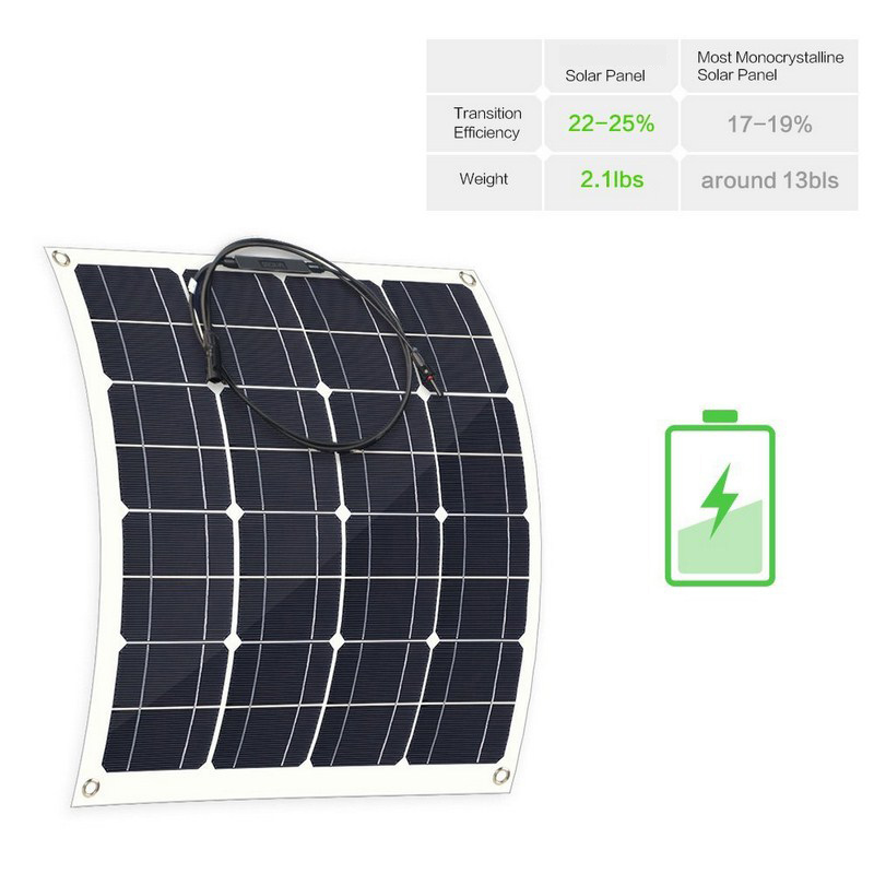 50W 12V Semi Flexible Monocrystalline Silicon Solar Panel Solar Battery Power Generater For Battery RV Car Boat Aircraft Tourism