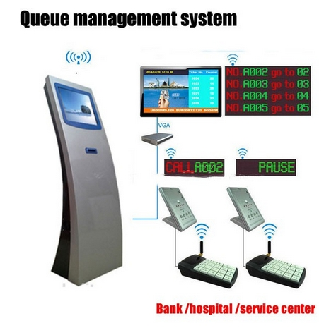 TFT Lcd Touc Screen Wifi Remote Access Control System Automatic Bank Wireless Mini Ticket Vending Slot Machine Queue Signage