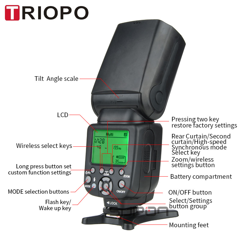 TRIOPO TR-988 Flash professionnel Speedlite TTL caméra Flash avec synchronisation haute vitesse pour Canon et Nikon appareil photo reflex numérique Top vente - 4