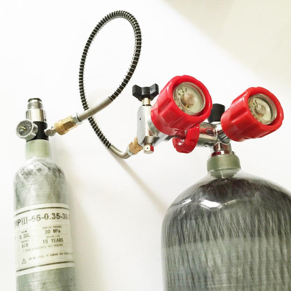 пожарной безопасности продуктов