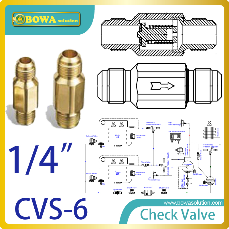 1/4 threaded connection Check Valve or all commonly used refrigerants and refrigeration applications replace Danfoss NRV valves 052 hermetic filter driers are optimised for hfc refrigerants and mineral or benzene oils r replace danfoss dml filter drier