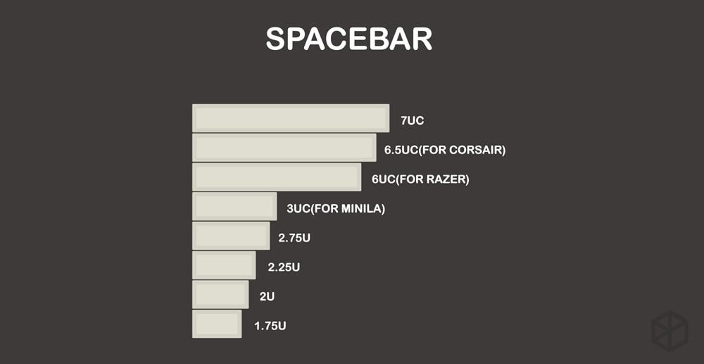 Retro Beige-Spacebar