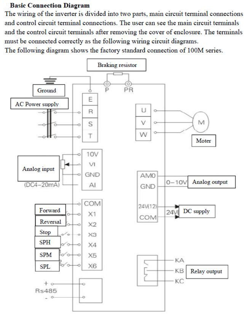 Sjzo 100m Series Vfd Variable Speed Drive Smart Water Pump Frequency Home Inverter Connection Diagram 6 7 8