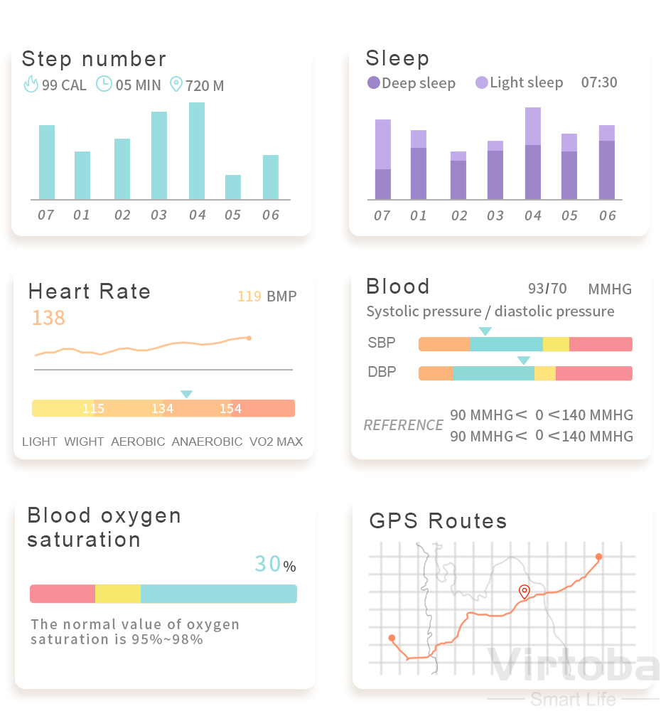 Virtoba CN58 Smart Watch 1.3'' Toughened Glass Touch Screen Smartwatch Man Women Blood Pressure IP68 Waterproof Fitness Tracker 10