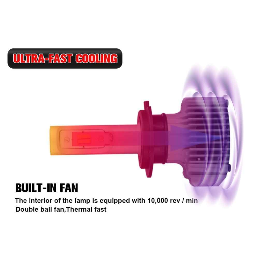 H7 H4 H11 12V LED Car Light Canbus 6000K 9005/HB3 9006/HB4 9012(HIR2) LED Auto Bulb 24V 3000K 24V 72W COB Dual Color Auto Lamp