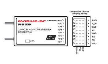 Frsky 2 4G 9CH D8 Compatible Telemetry PPM SBUS AIN2 Voltage Sensor