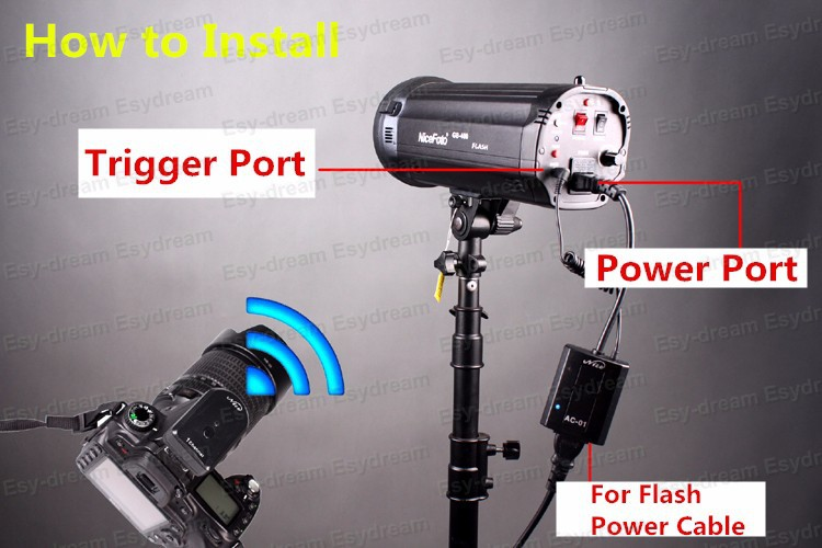 /émetteur + r/écepteur hwamart /® 4 canaux sans Fil Flash Studio Trigger FM Set pour DSLR