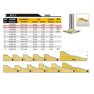 """Image 2 - Classical Plunge Arden Router Bit Woodworking Tool   1/2*1 1/4  7.5mm """" Shank   Arden A1802038"""