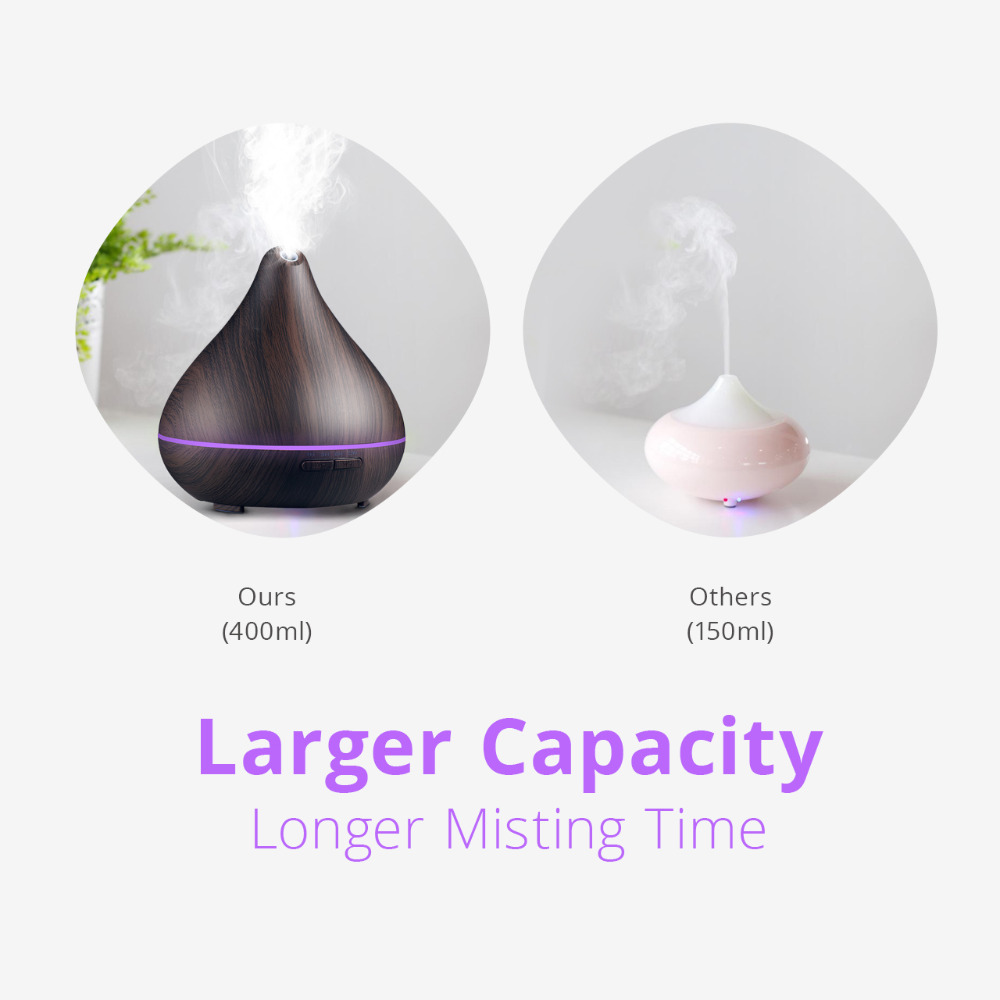VicTsing 400ML Essential Oil Diffuser, Wood Grain Aroma Diffuser with Cool Mist, 7 Colors 15 Night Modes, Ultrasonic Technology and Waterless Auto-Off Function for Office, Baby Room, Bedroom