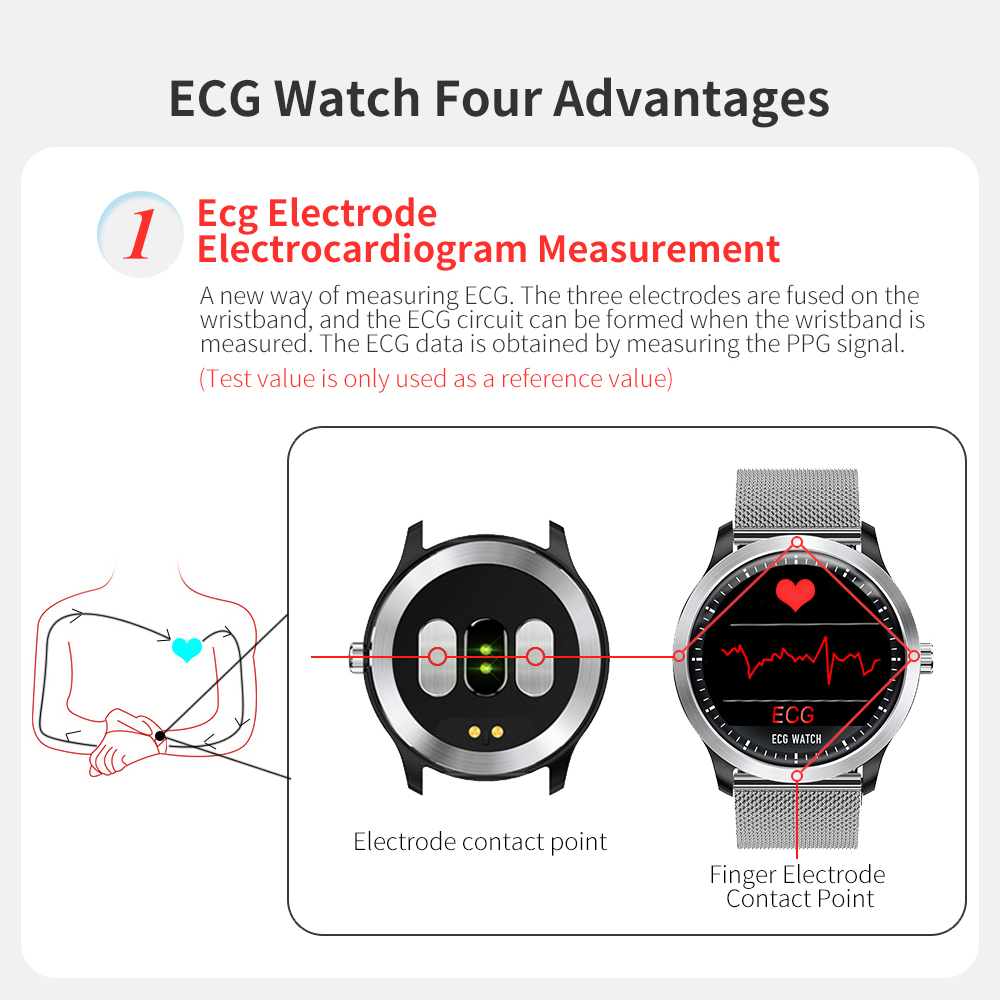 Image 4 - RUNDOING N58 ECG PPG smart watch with electrocardiograph ecg display,holter ecg heart rate monitor blood pressure smartwatch-in Smart Watches from Consumer Electronics