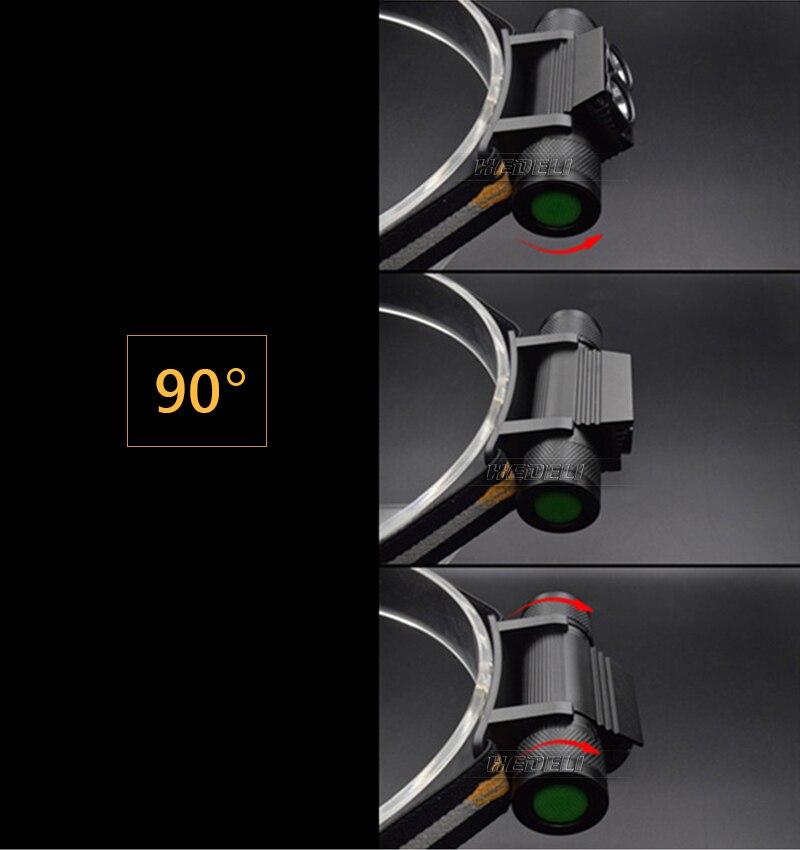Cheap Faróis de LED