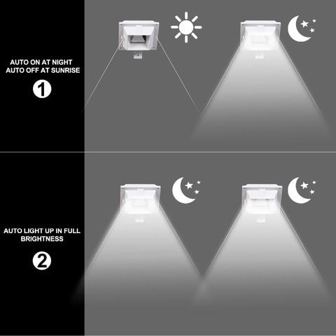 solar gutter luz para casas de cerca