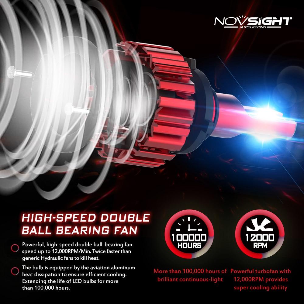 LED Waterproof (3)