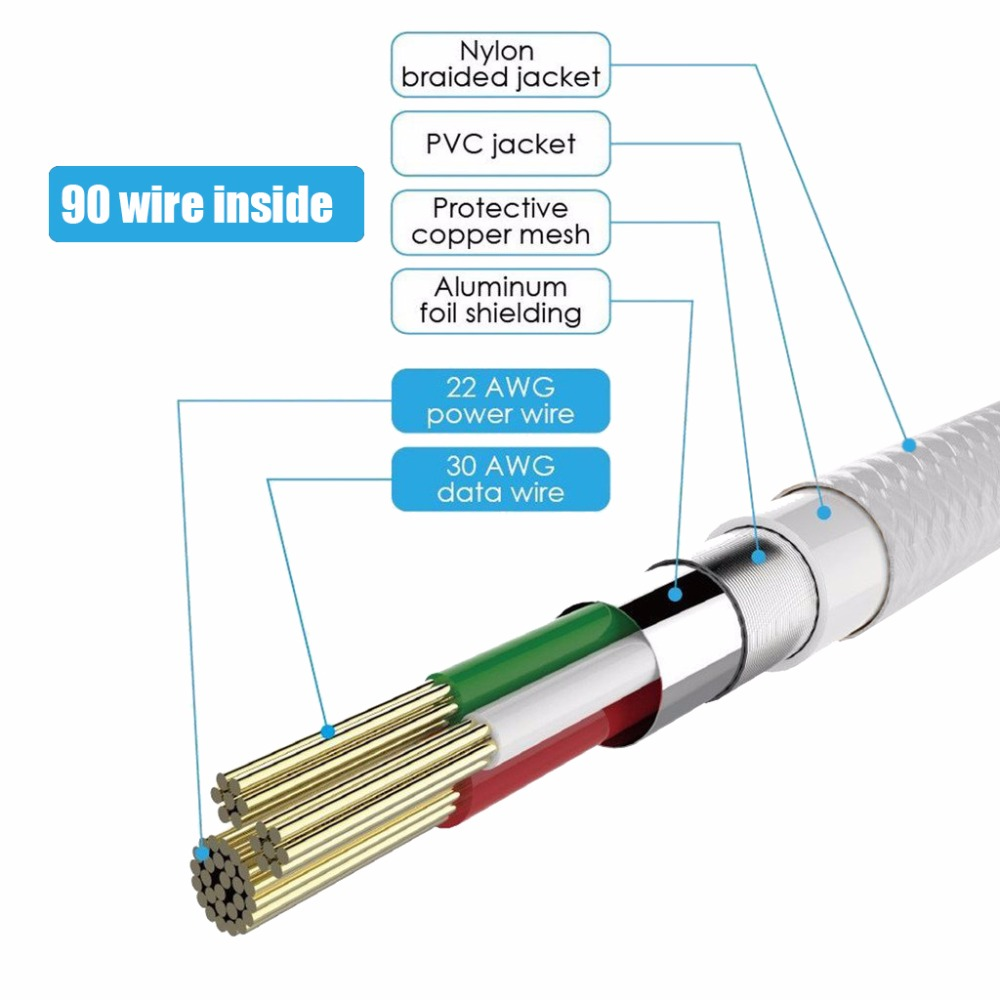 samsung usb cable wiring diagram: saufii nylon braided micro usb cable  power bank charging wire