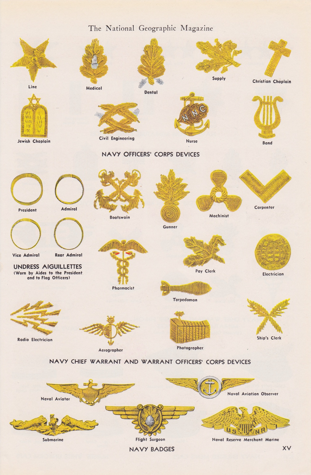 WW2 US Army Aviation Cadet Chevrons Classic Insignia Canvas ...