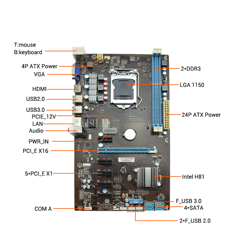 Adaptador USB 3.0 minería placa pci-e tarjeta PCI Express Riser para BTC ETH Rig ethereum PCI minería tablero 6 unids tarjeta PCI