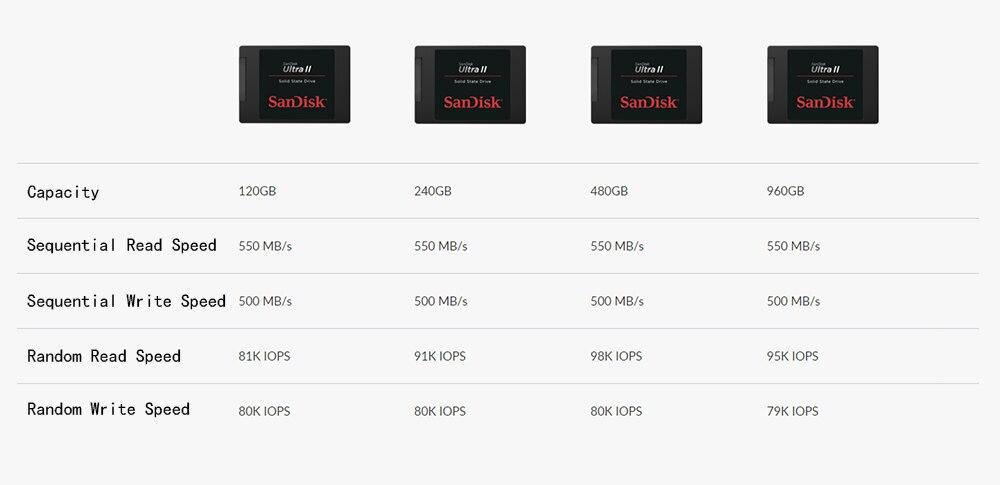 2-Sandisk-SSD hard disk internal external hard drive harddisk 2.5 3.5 m2 msata sata NVMe PCIe USB 120GB 240GB 480GB 500GB 1TB 2TB 4TB hdd for computer Desktop tablet kingdian