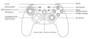Image 5 - Bezprzewodowy kontroler gier Gamepad dla Nintendo przełącznik Joystick